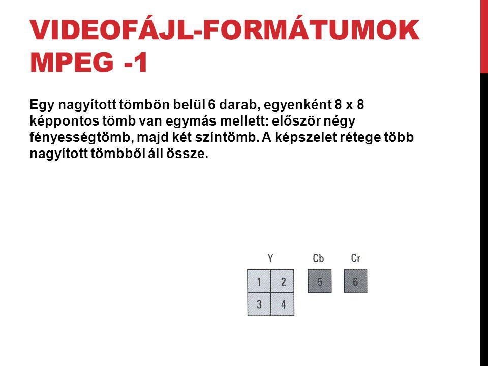 Videofájl-formátumok MPEG -1