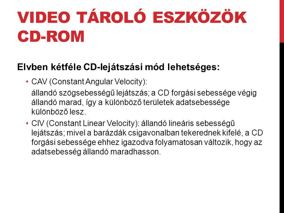 Video tároló eszközök CD-ROM