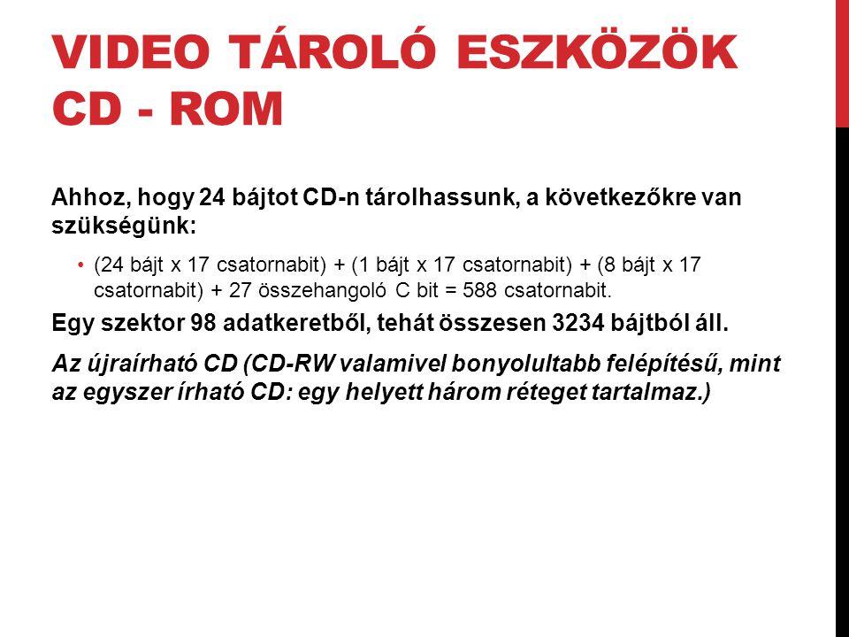 Video tároló eszközök CD - ROM