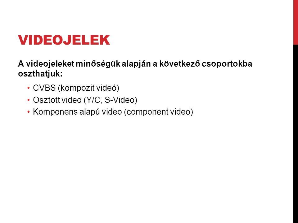 Videojelek A videojeleket minőségük alapján a következő csoportokba oszthatjuk: CVBS (kompozit videó)