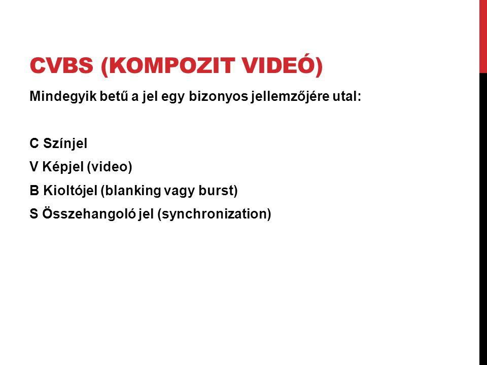 CVBS (kompozit videó) Mindegyik betű a jel egy bizonyos jellemzőjére utal: C Színjel. V Képjel (video)