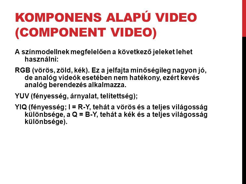 Komponens alapú video (component video)