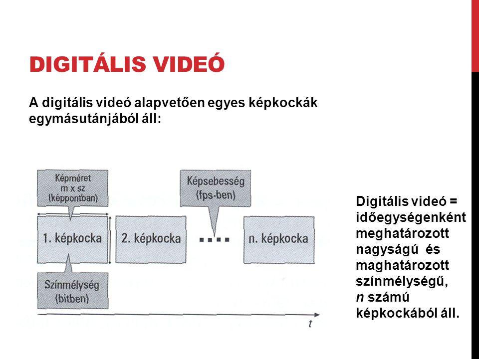 Digitális videó A digitális videó alapvetően egyes képkockák egymásutánjából áll: