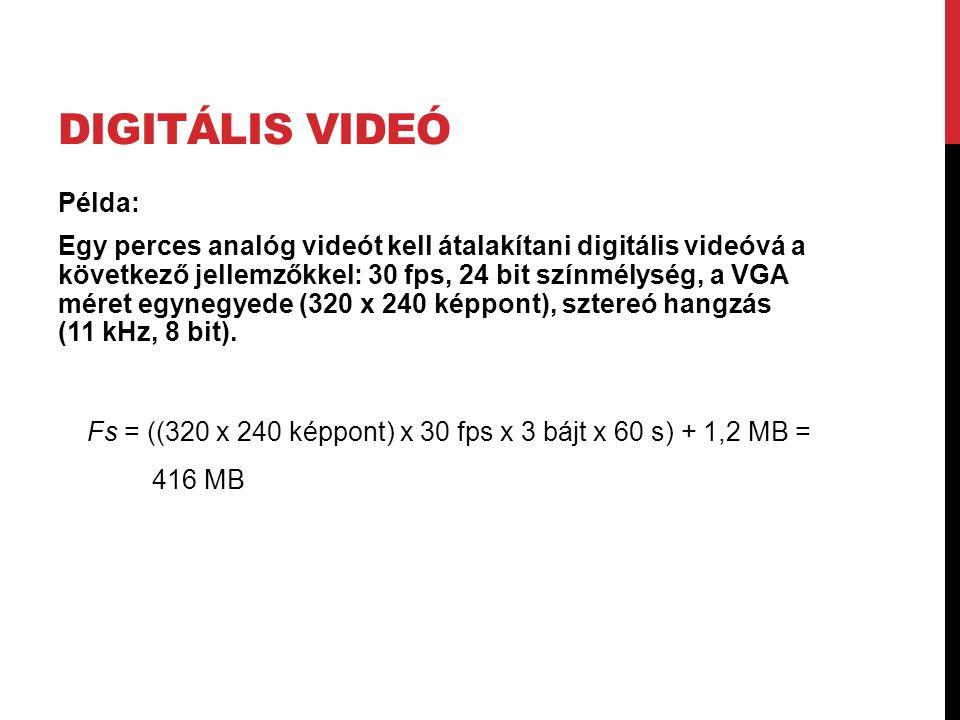 Digitális videó