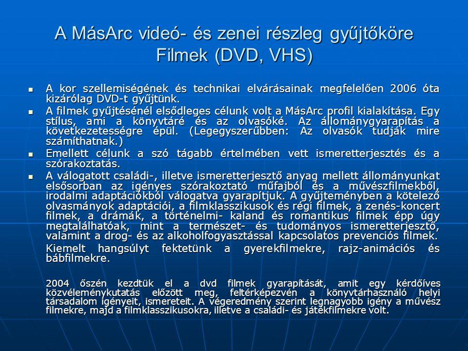 A MásArc videó- és zenei részleg gyűjtőköre Filmek (DVD, VHS)