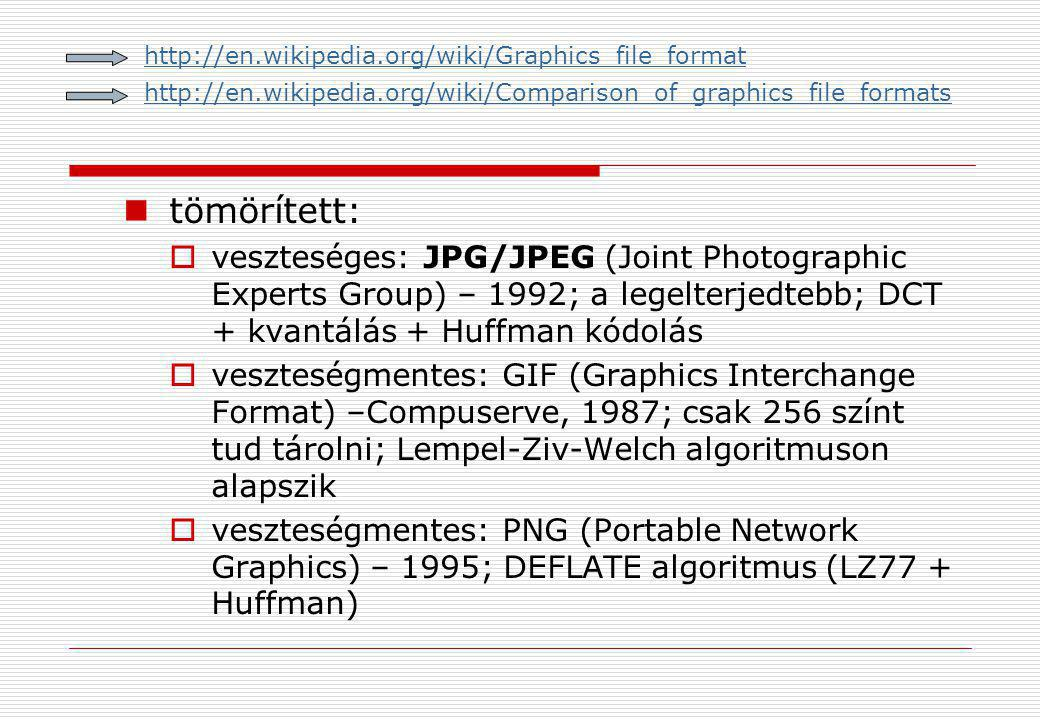 http://en.wikipedia.org/wiki/Graphics_file_format http://en.wikipedia.org/wiki/Comparison_of_graphics_file_formats.
