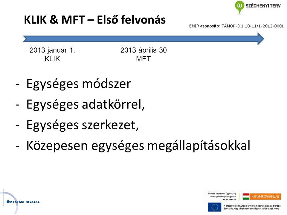 KLIK & MFT – Első felvonás