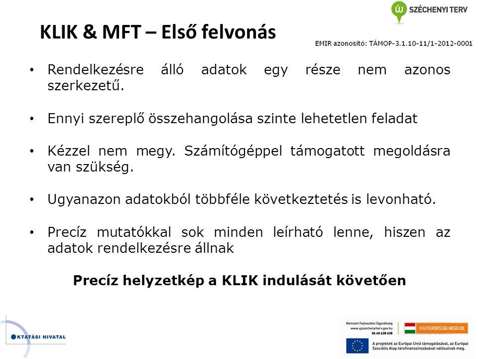 KLIK & MFT – Első felvonás Precíz helyzetkép a KLIK indulását követően