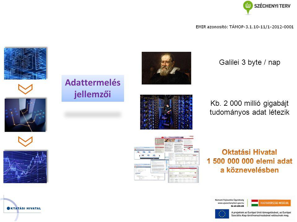 Kb. 2 000 millió gigabájt tudományos adat létezik