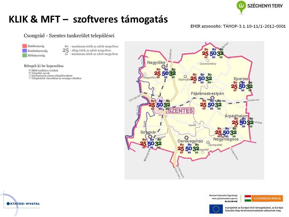 KLIK & MFT – szoftveres támogatás