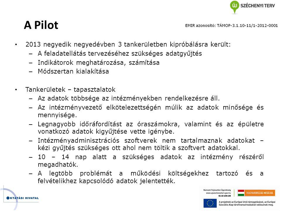 A Pilot 2013 negyedik negyedévben 3 tankerületben kipróbálásra került: