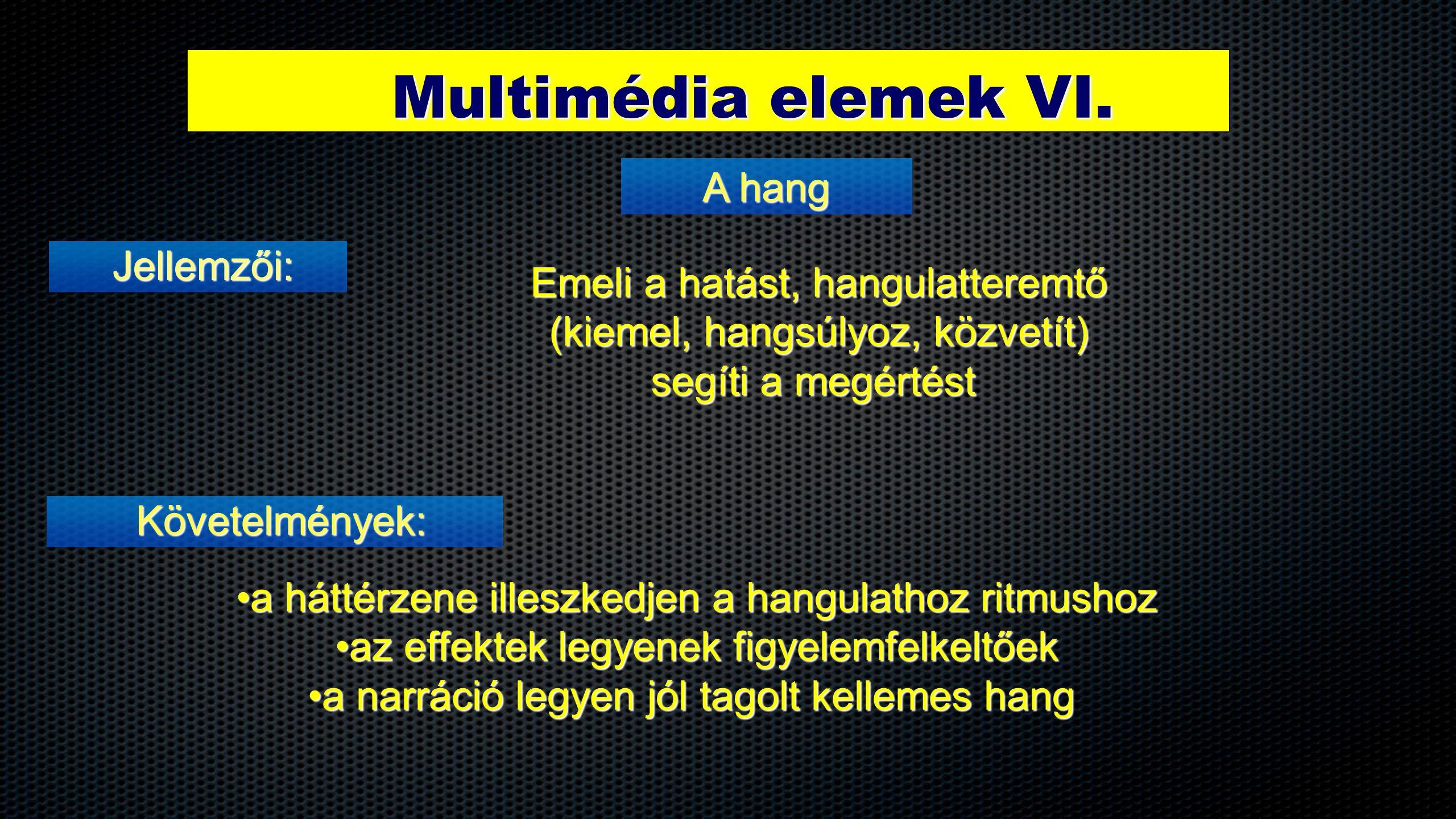 Multimédia elemek VI. A hang Jellemzői: