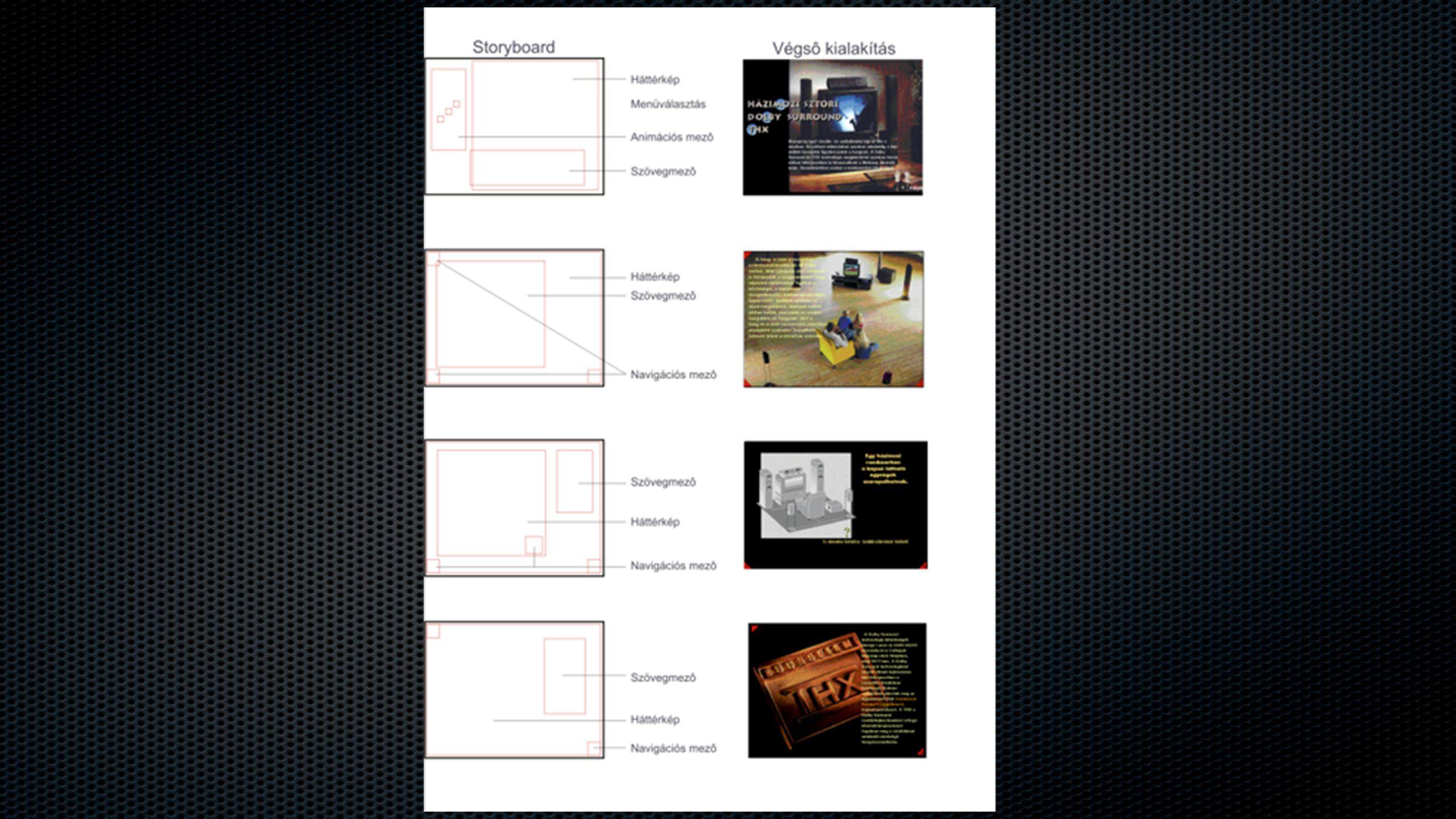 Vizuális tervezés: fontos a képernyőkép megtervezése ami legyen esztétikus, hangulatkeltő.