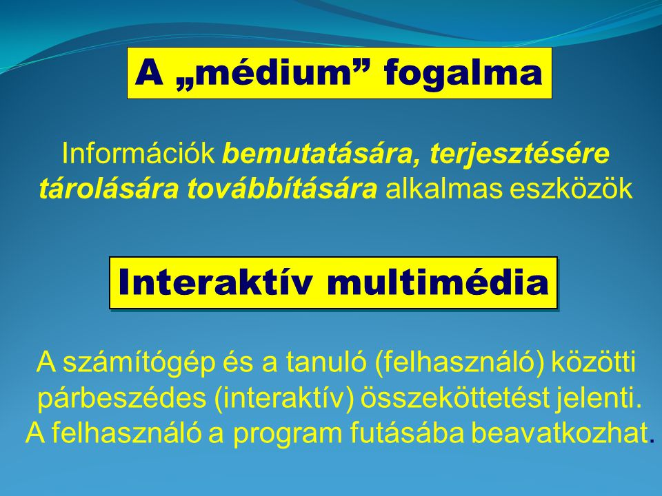 Interaktív multimédia