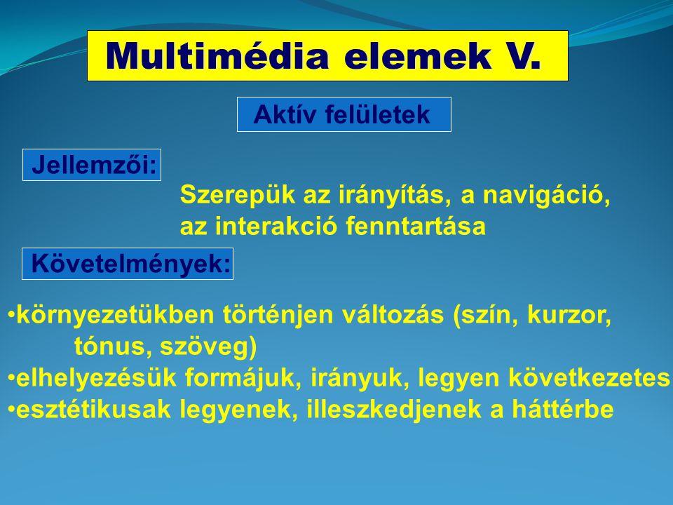Multimédia elemek V. Aktív felületek Jellemzői: