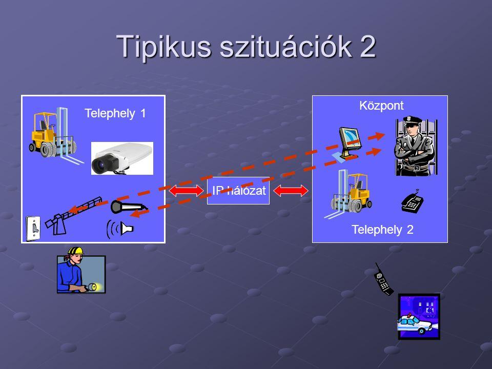 Tipikus szituációk 2 Központ Telephely 1 IP hálózat Telephely 2