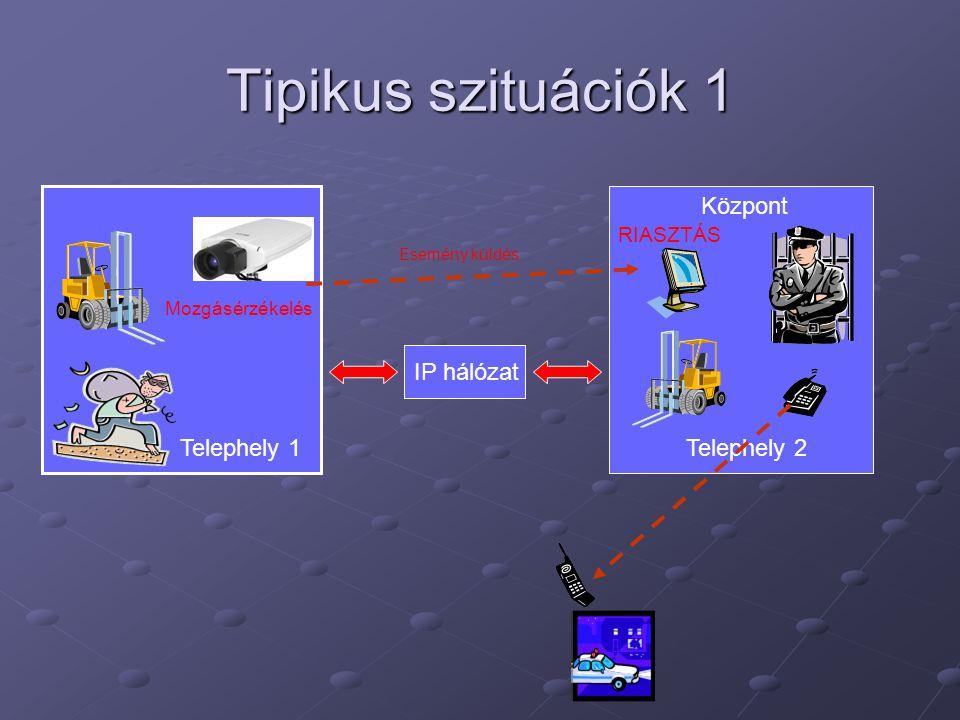 Tipikus szituációk 1 Központ IP hálózat Telephely 1 Telephely 2
