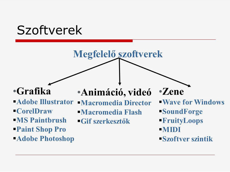 Szoftverek Megfelelő szoftverek Grafika Animáció, videó Zene