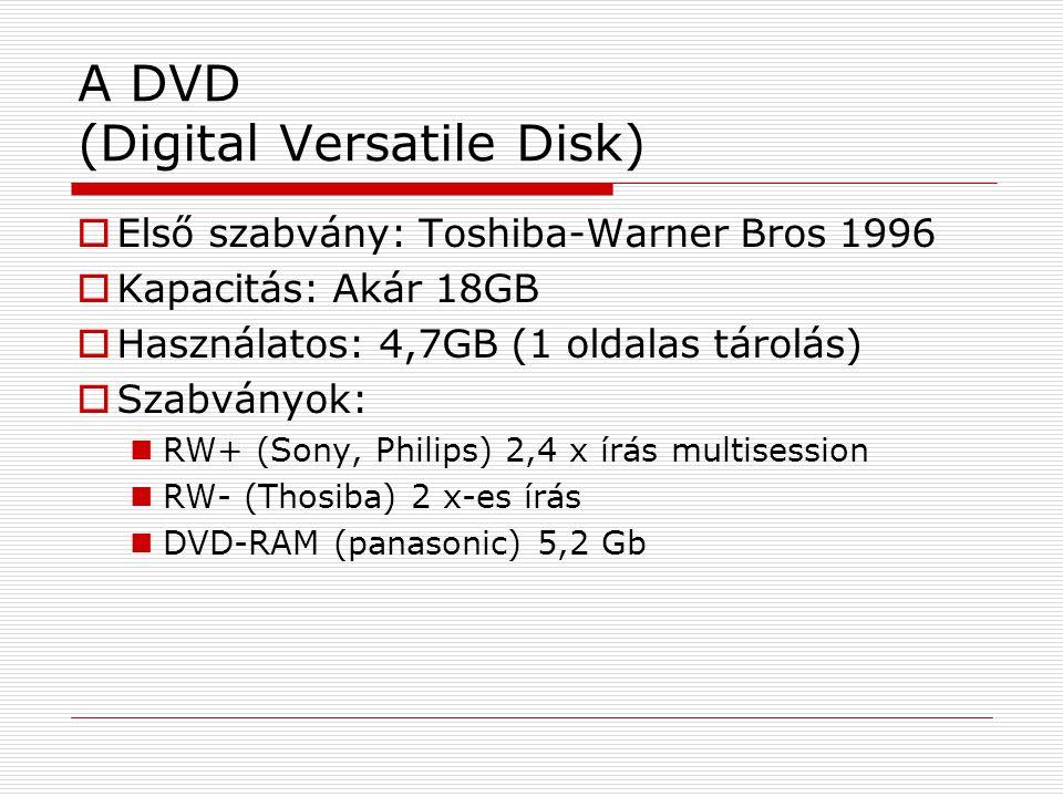 A DVD (Digital Versatile Disk)