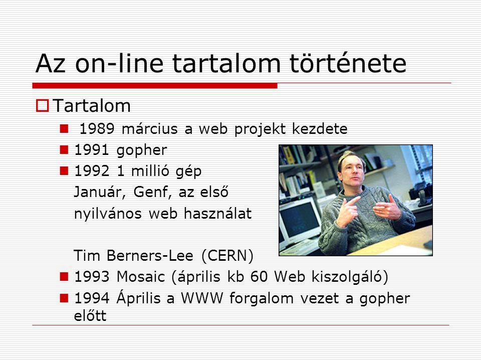 Az on-line tartalom története