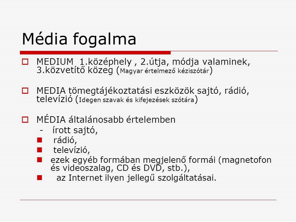 Média fogalma MEDIUM 1.középhely , 2.útja, módja valaminek, 3.közvetítő közeg (Magyar értelmező kéziszótár)