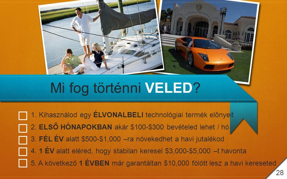 Mi fog történni VELED 1. Kihasználod egy ÉLVONALBELI technológiai termék előnyeit. 2. ELSŐ HÓNAPOKBAN akár $100-$300 bevételed lehet / hó.
