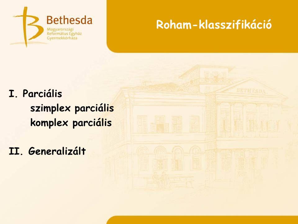 Roham-klasszifikáció