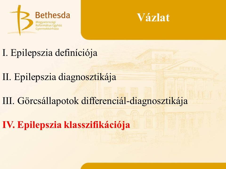 Vázlat I. Epilepszia definíciója II. Epilepszia diagnosztikája