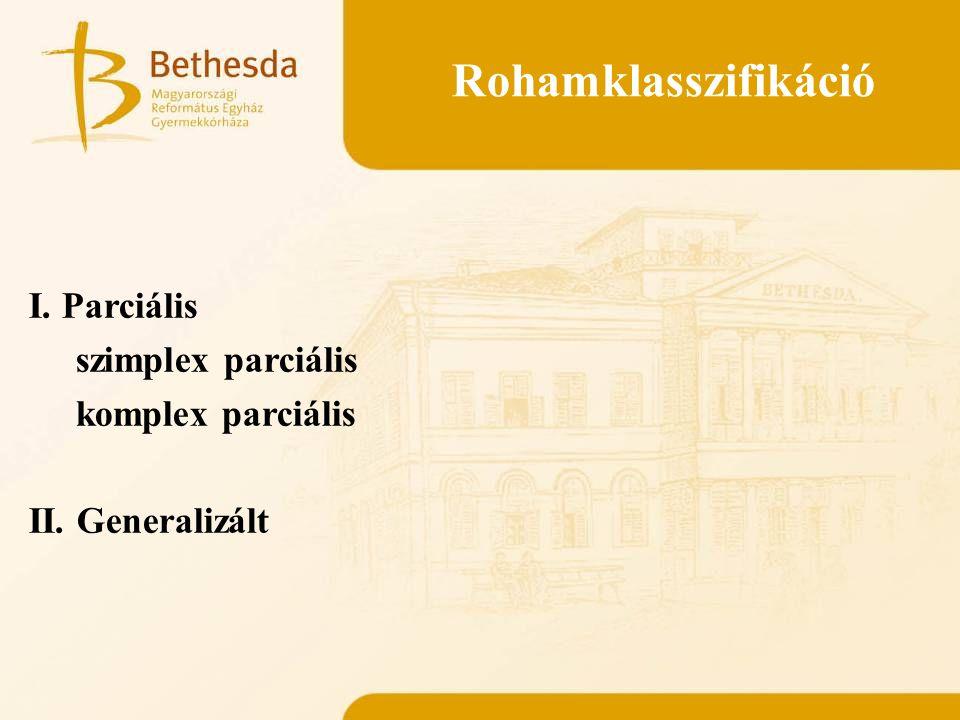 Rohamklasszifikáció I. Parciális szimplex parciális komplex parciális