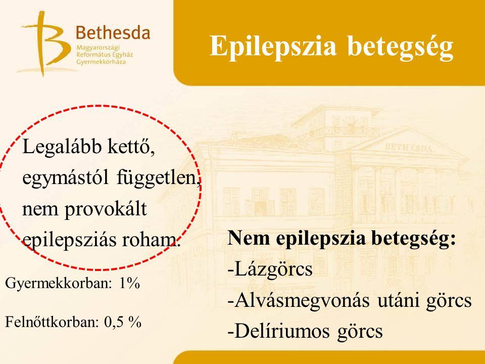 Legalább kettő, egymástól független, nem provokált epilepsziás roham.