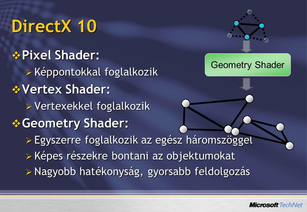 DirectX 10 Pixel Shader: Vertex Shader: Geometry Shader: