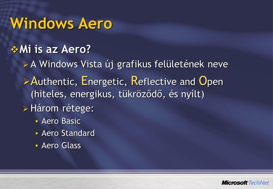 Windows Aero Mi is az Aero A Windows Vista új grafikus felületének neve.