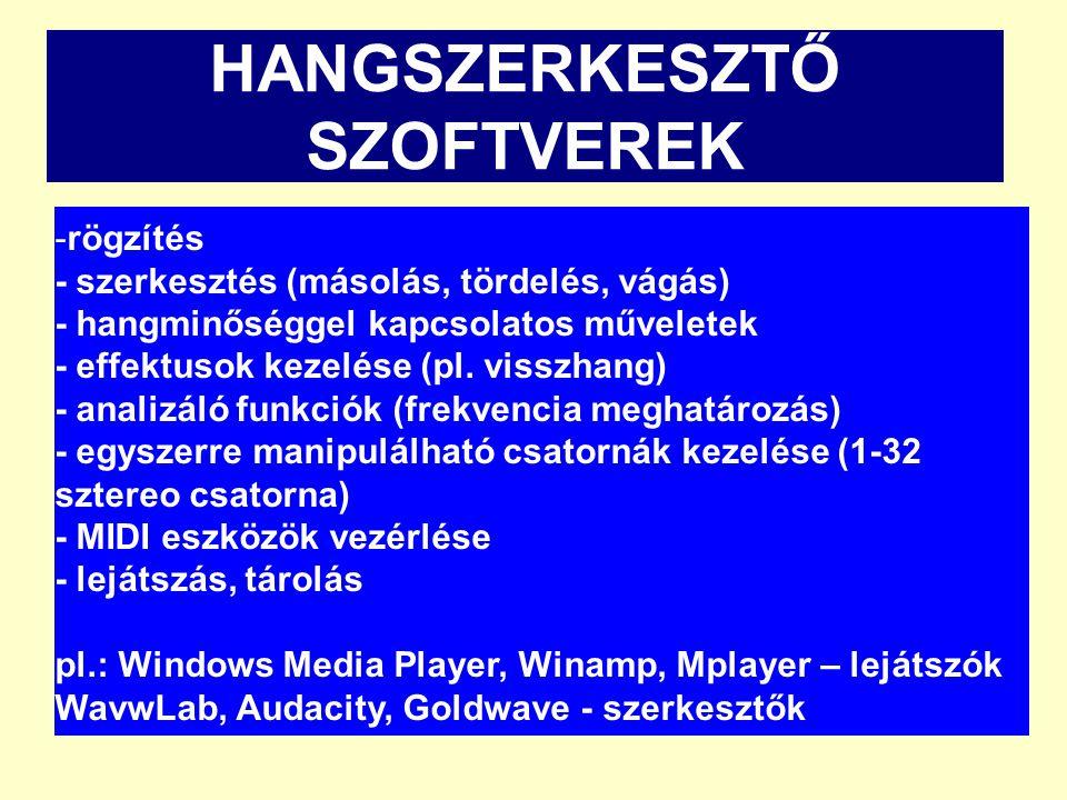 HANGSZERKESZTŐ SZOFTVEREK