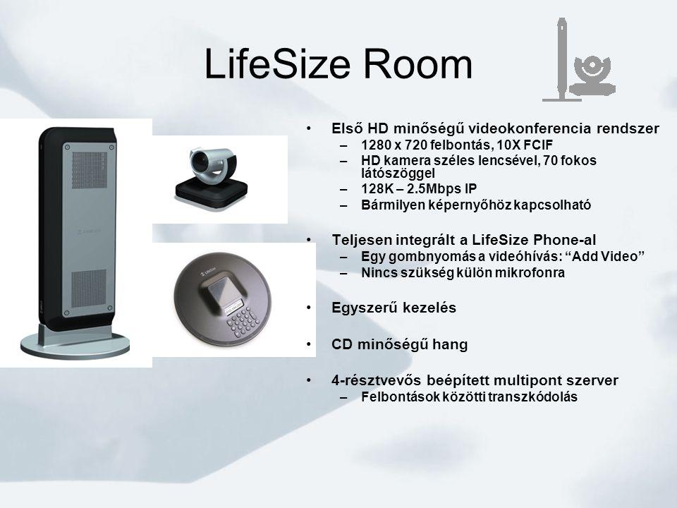 LifeSize Room Első HD minőségű videokonferencia rendszer