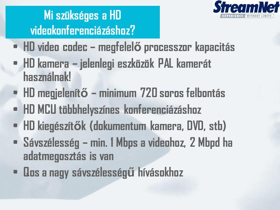 Mi szükséges a HD videokonferenciázáshoz