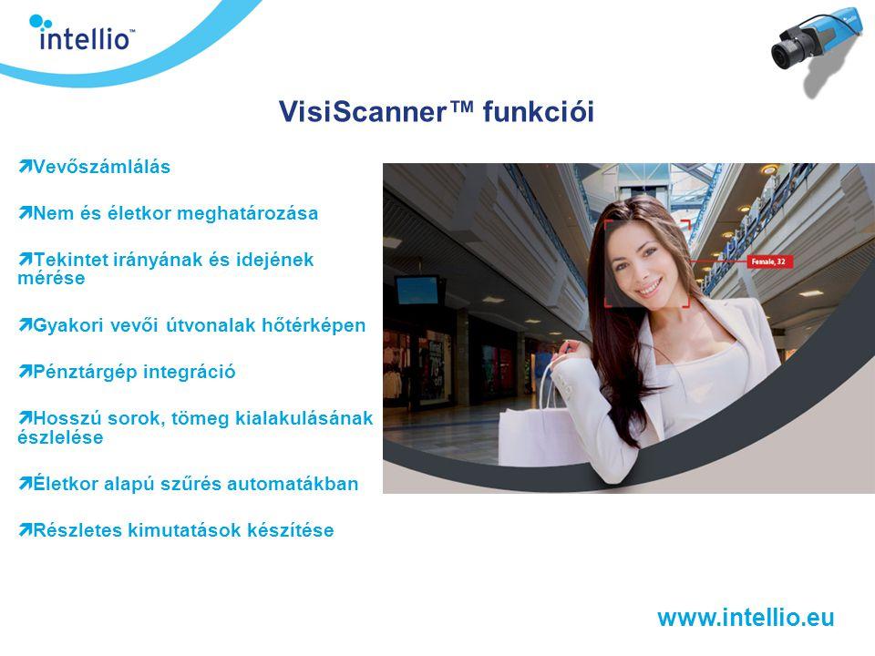 VisiScanner™ funkciói