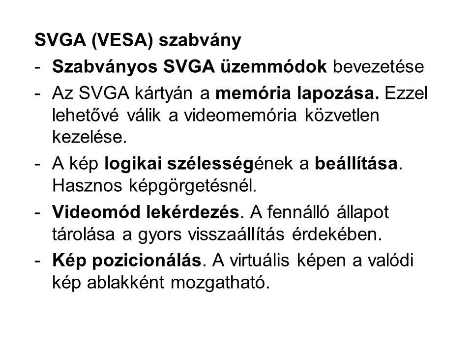 SVGA (VESA) szabvány - Szabványos SVGA üzemmódok bevezetése.