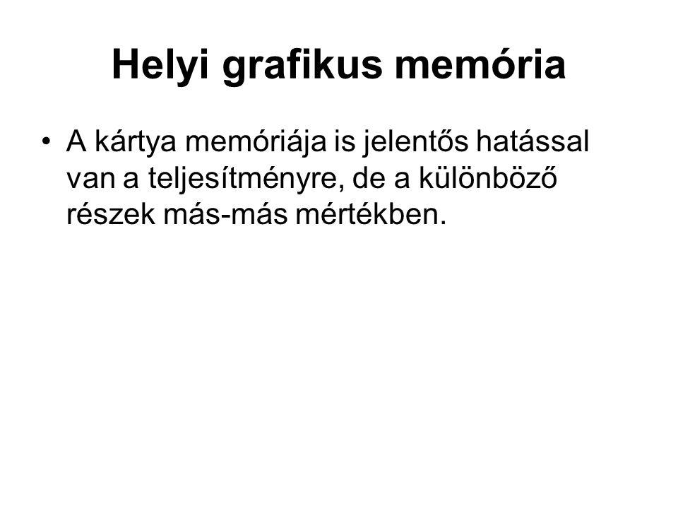 Helyi grafikus memória