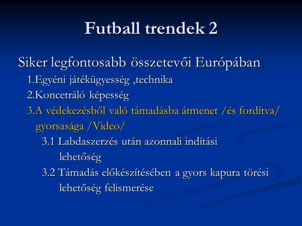 Futball trendek 2 Siker legfontosabb összetevői Európában