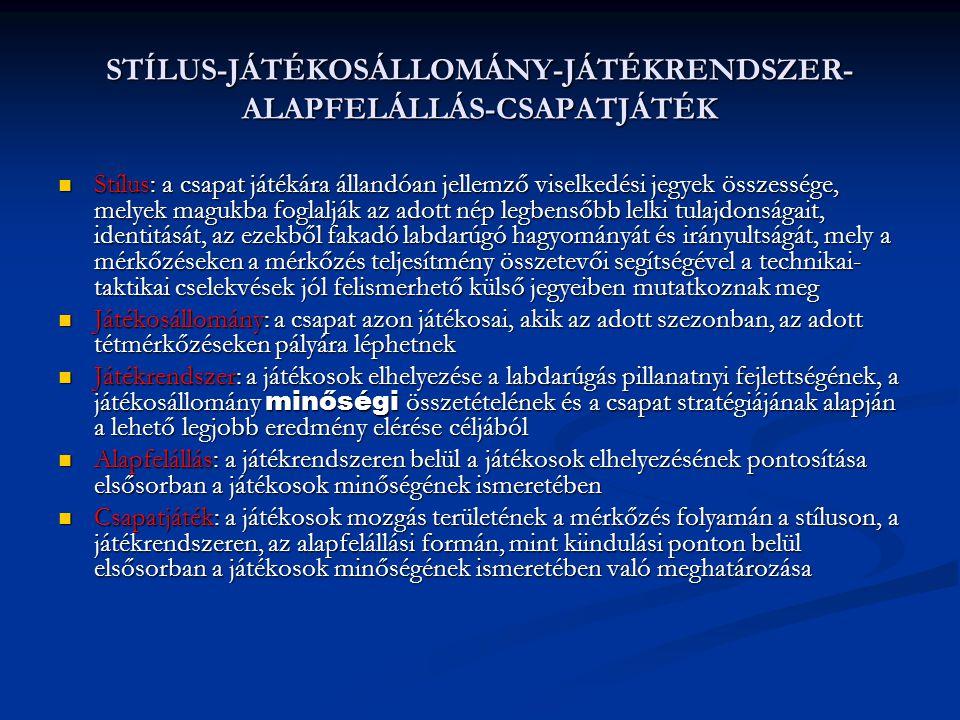 STÍLUS-JÁTÉKOSÁLLOMÁNY-JÁTÉKRENDSZER- ALAPFELÁLLÁS-CSAPATJÁTÉK
