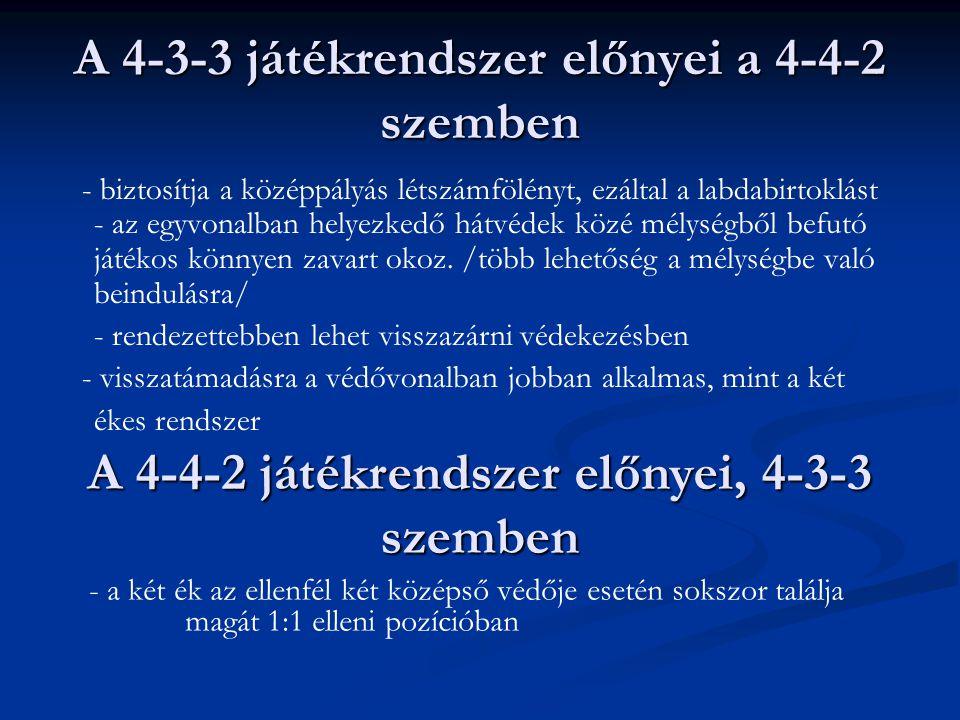 A 4-3-3 játékrendszer előnyei a 4-4-2 szemben