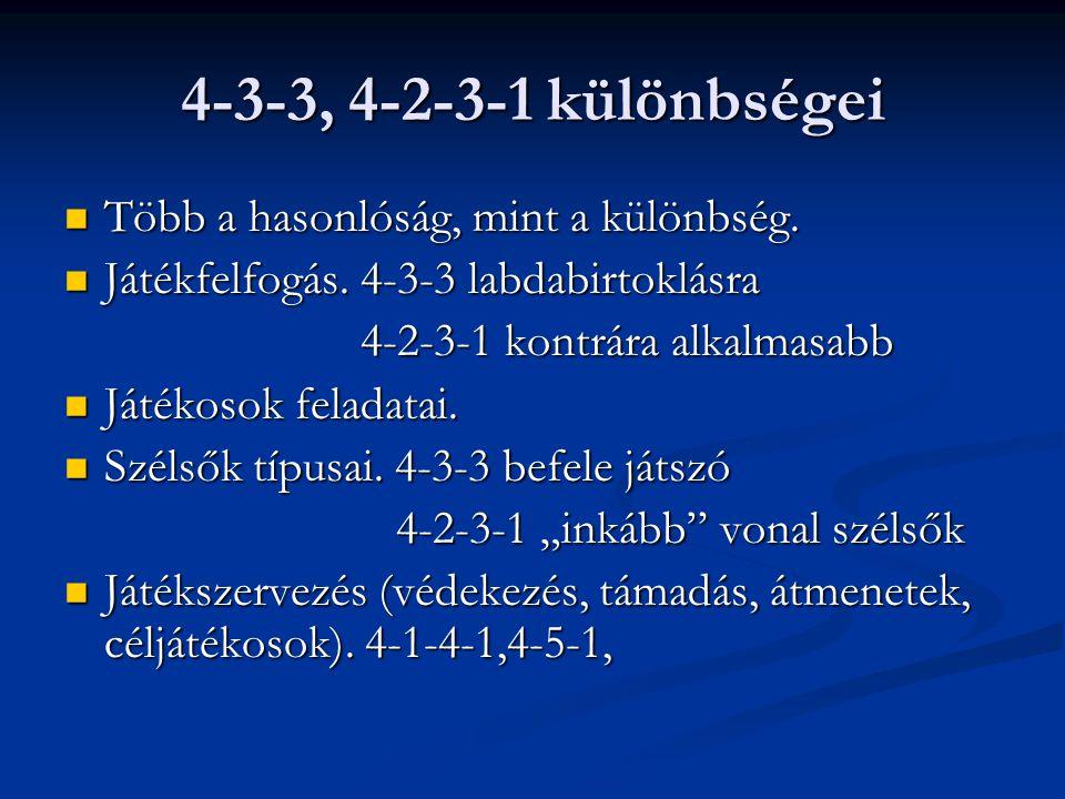 4-3-3, 4-2-3-1 különbségei Több a hasonlóság, mint a különbség.