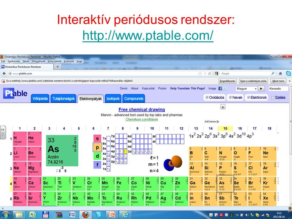 Interaktív periódusos rendszer: http://www.ptable.com/