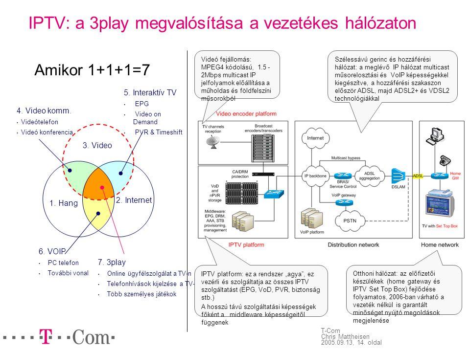 IPTV: a 3play megvalósítása a vezetékes hálózaton