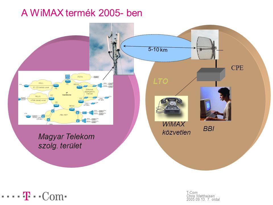 A WiMAX termék 2005- ben LTO Magyar Telekom szolg. terület CPE WiMAX