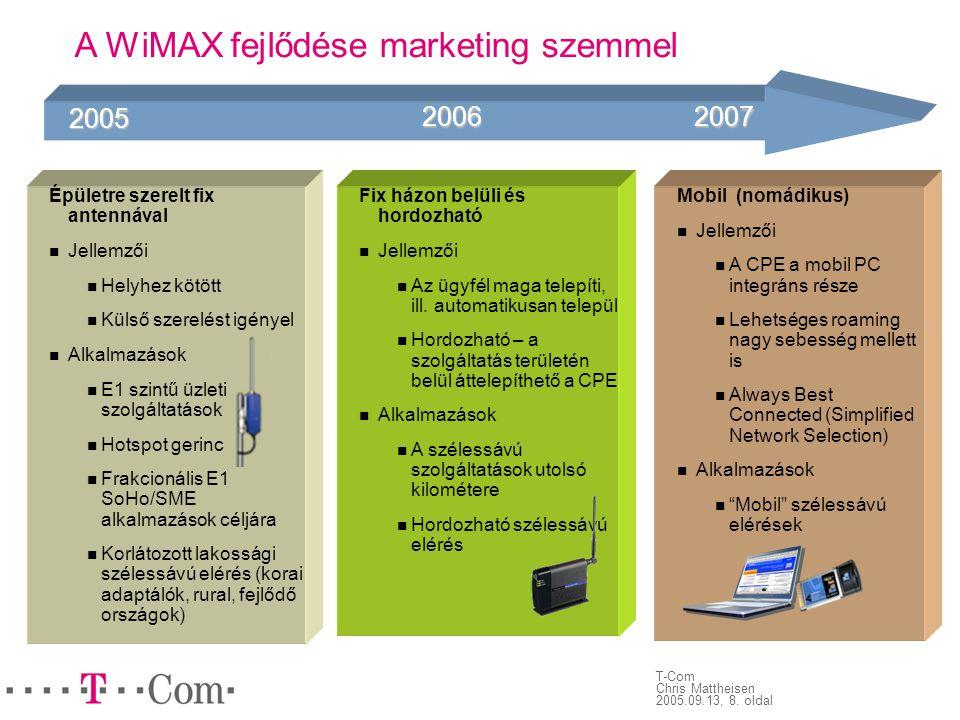 A WiMAX fejlődése marketing szemmel