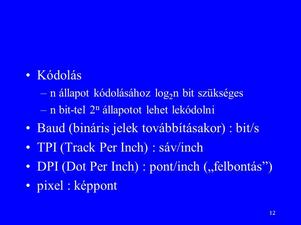 Baud (bináris jelek továbbításakor) : bit/s