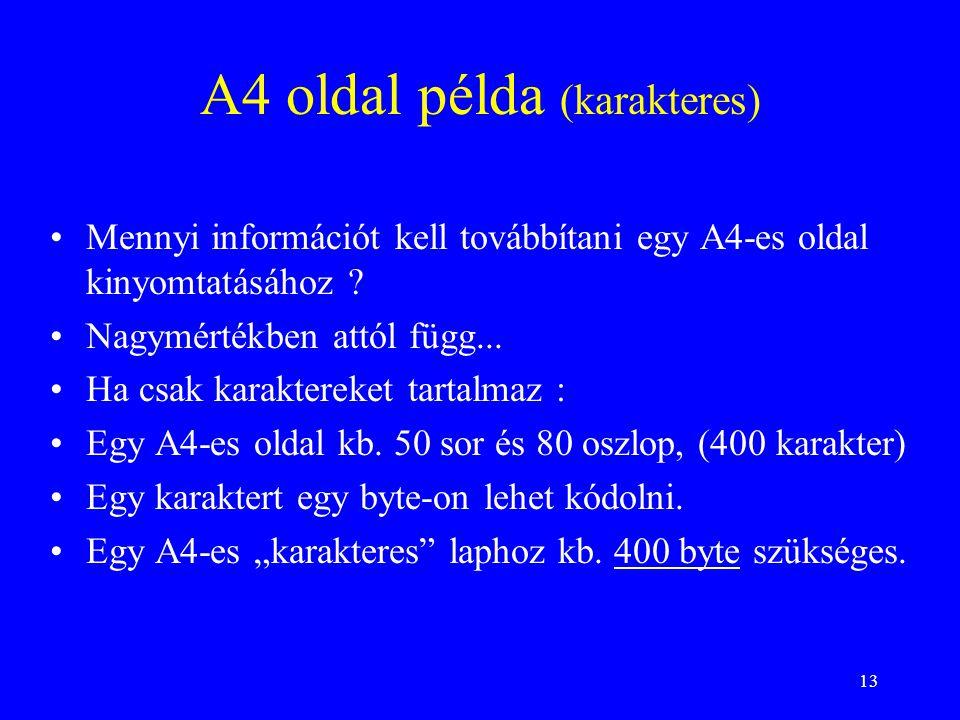 A4 oldal példa (karakteres)