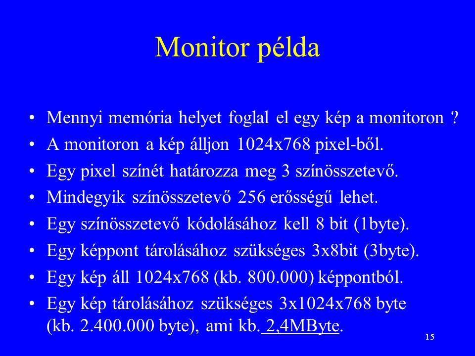 Monitor példa Mennyi memória helyet foglal el egy kép a monitoron
