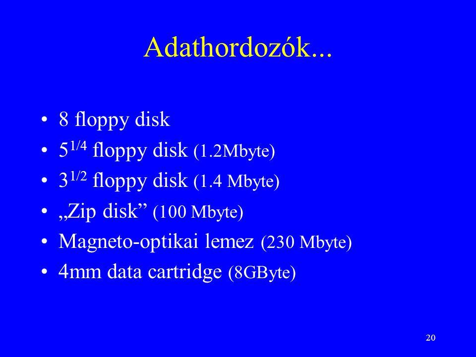 Adathordozók... 8 floppy disk 51/4 floppy disk (1.2Mbyte)